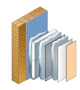 Качественное утепление наружных стен домов
