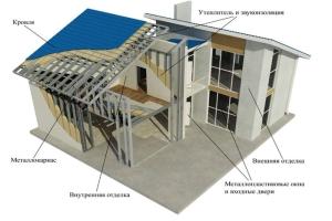 Проекты быстровозводимых зданий