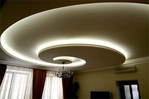 диодные потолочные светильники